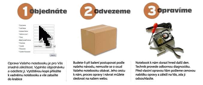 Zajistíme odvoz a dovoz notebooků Packard Bell k opravě po celé ČR